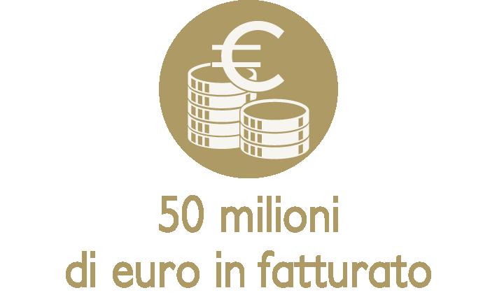 50 milioni di euro in fatturato